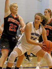 Windthorst's Andrea Mankins holds the ball away from