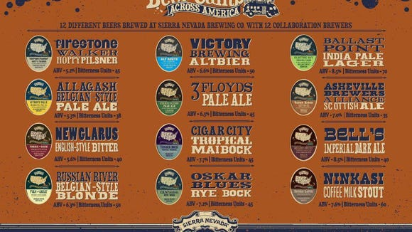 Sierra Nevada's Beer Camp collaboration brews will be pouring Thursday at the Pour House in Westmont.