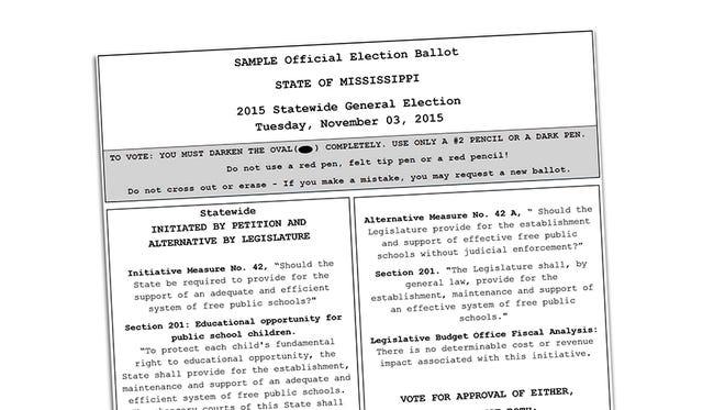 Initiative 42 ballot