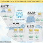 Chamber of Commerce posts about marijuana issues