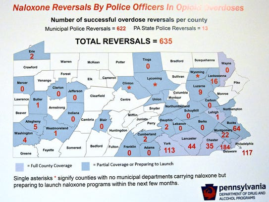 The Pennsylvania Department of Drug and Alcohol Programs
