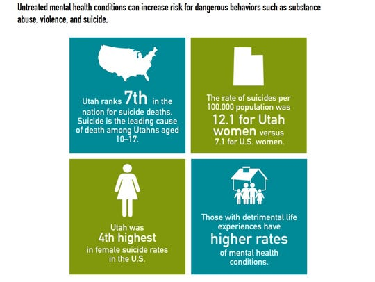 An infographic from the Utah Women and Leadership Project