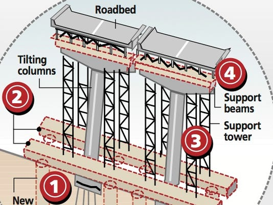 WIL 0611 bridge graphic1