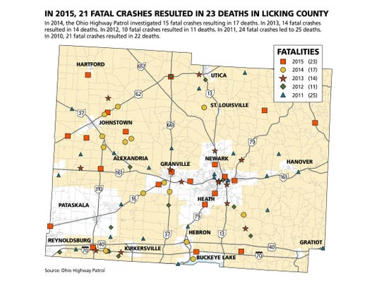 2015 Licking County Traffic Deaths Higher Than Average