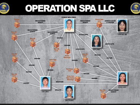 Operation Spa identified seven ringleaders in a prostitution ring operating out of Asian massage parlors.