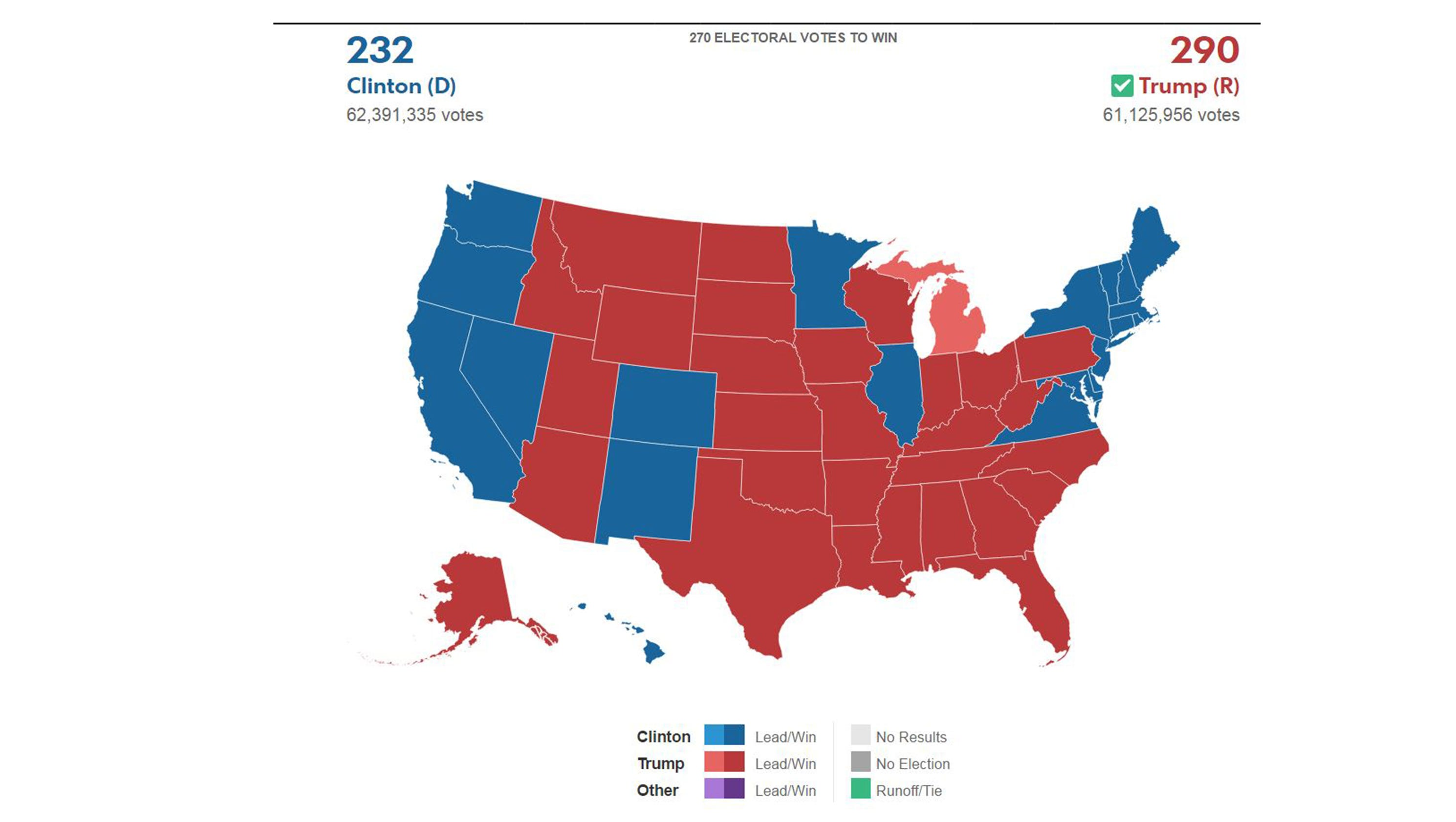 """an examination of the electoral colleges in america Examining the political ramifications of the """"cal 3"""" proposal  in terms of electoral  votes, the three states would total 59 instead of 55, with a net."""