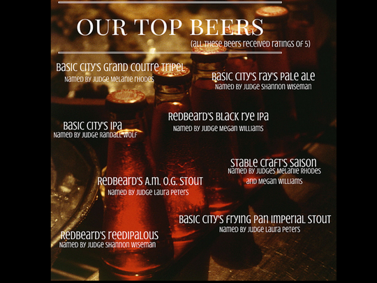 The top beers in our tasting.