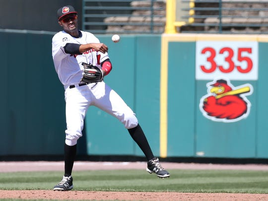 Rochester Red Wings Roster Shaping Up To Contend For 2018