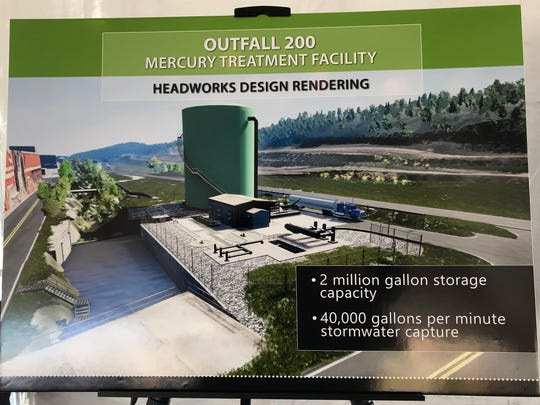 One of two renderings of the mercury treatment facility to be built at Y-12 shown at the ceremony Monday, Nov. 20, 2017.