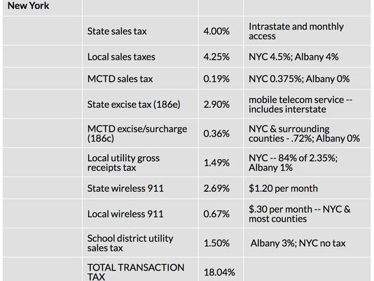 NY's wireless phone taxes