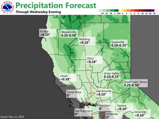 Precipitation-Forecast.png