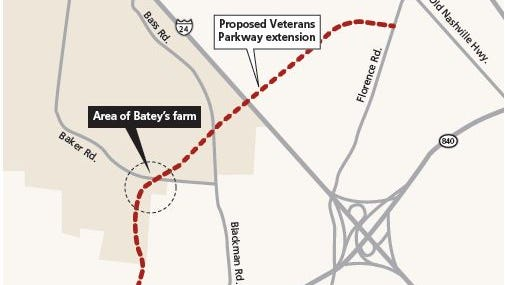 The red dotted line in this map shows where a proposed Veterans Parkway extension would be developed north to a future interchange at Interstate 24 and cut through John L. Batey's 209-year-old family farm on Baker Road near Blackman Road. This map is based on the Murfreesboro 2025 Major Thoroughfare Plan that the City Council approved in 2008. City officials expect to examine a proposed update to the Major Thoroughfare soon.