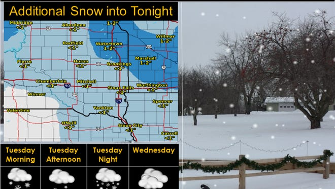 Sioux Falls received 5.2 inches of snow overnight Monday, but the storm will wind down Tuesday morning.