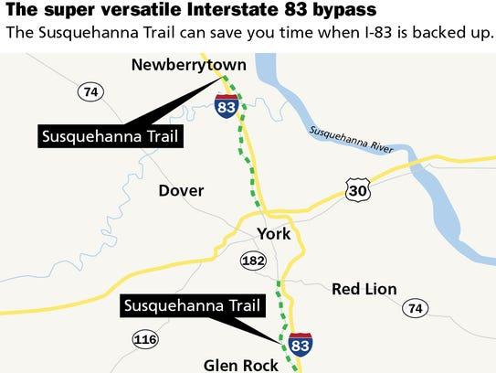 The super versatile Interstate 83 bypass