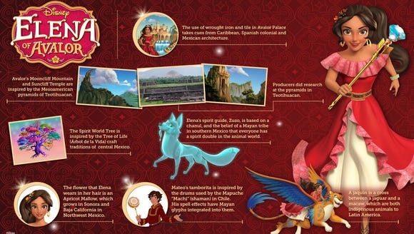 Dive deeper into 'Elena of Avalor's traditions and