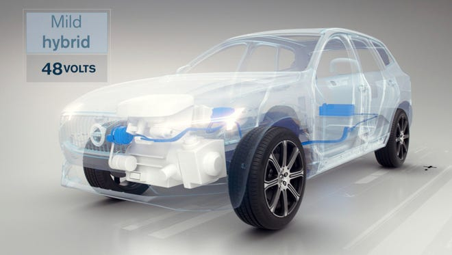 An illustration showing a mild hybrid, 48 volts, from Volvo.  Beginning in 2019, Volvo will place electrification at the core of its future business.