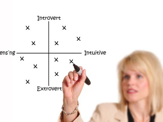 blurry woman in suit writing on a graph with introvert-extrovert and sensing-intuitive as the two axes