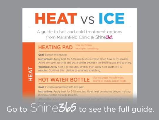 Aches, injuries and pains: Heat vs. ice