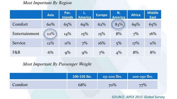 The Global Passenger Insights Survey from the Airline