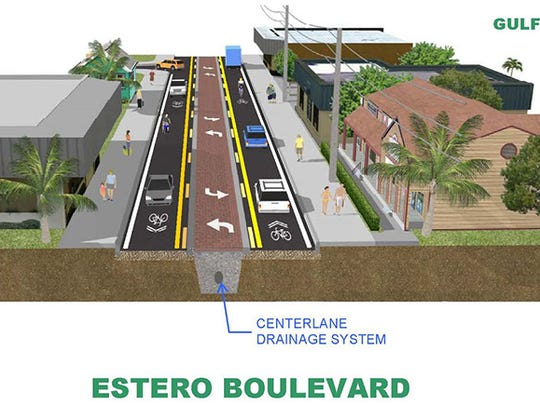 Rendering of changes to be made on Estero Boulevard.