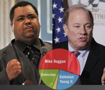 The 400 likely Detroit voters said crime, blight a...