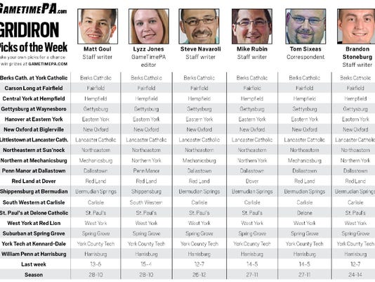 Here are the GameTimePA.com Week 3 predictions. Click the image to see a larger version.