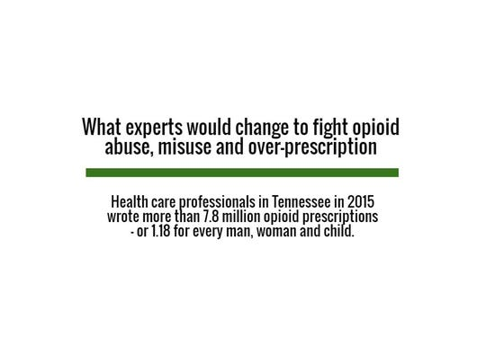 What experts would change to fight opioid abuse, misuse and over-prescription