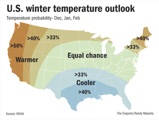 Winter temperature outlook.