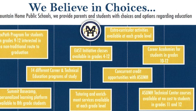 This flyer is one of two the Mountain Home School District is distributing to patrons.