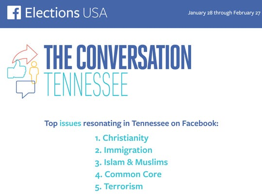 The election conversation in Tennessee on Facebook