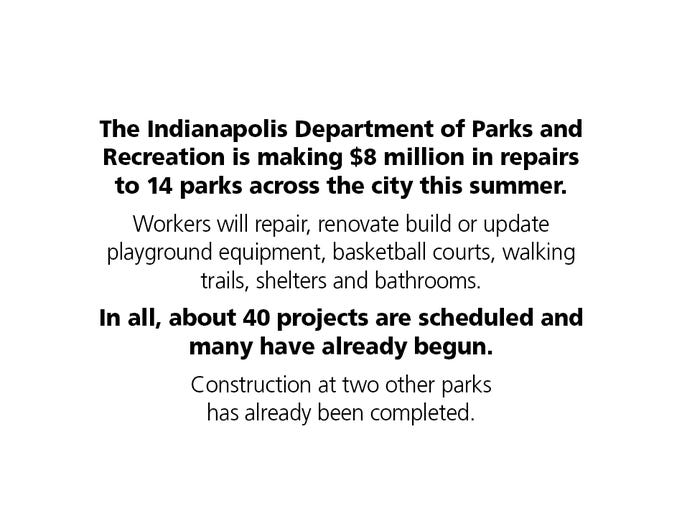 The Indianapolis Department of Parks and Recreation is making $8 million in repairs to 14 parks across the city this summer. Workers will repair, renovate, build or update playground equipment, basketball courts, walking trails, shelters and bathrooms. In all, about 40 projects are scheduled and many have already begun. Construction at two other parks has already been completed.