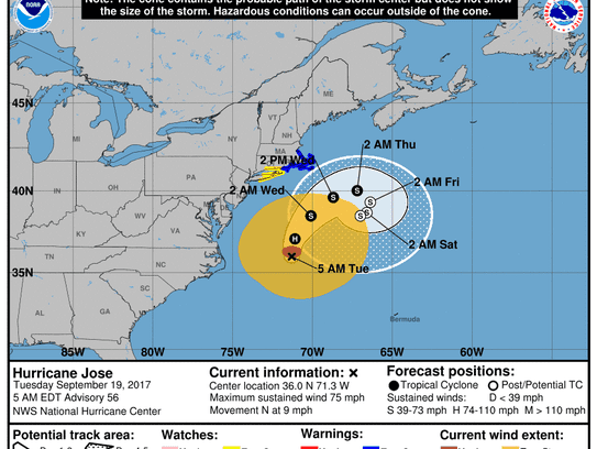 Jose's track remains similar to earlier predictions,