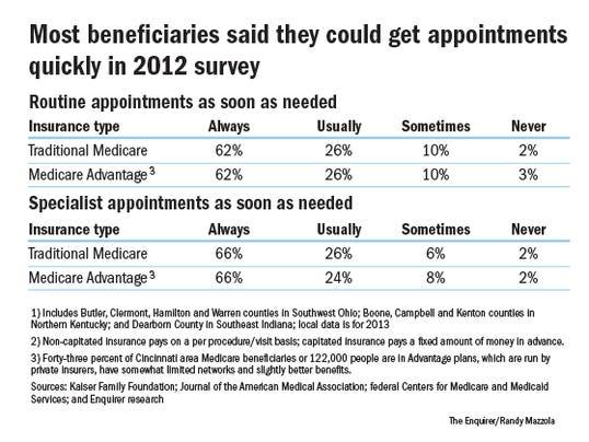 Medicare Numbers_Online 02.jpg