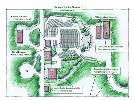 A plan showing proposed improvements to the outdoor