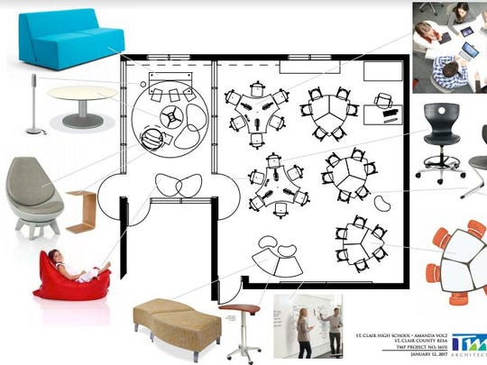 The design for Amanda Volz's classroom