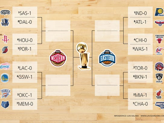 NBA playoffs 1