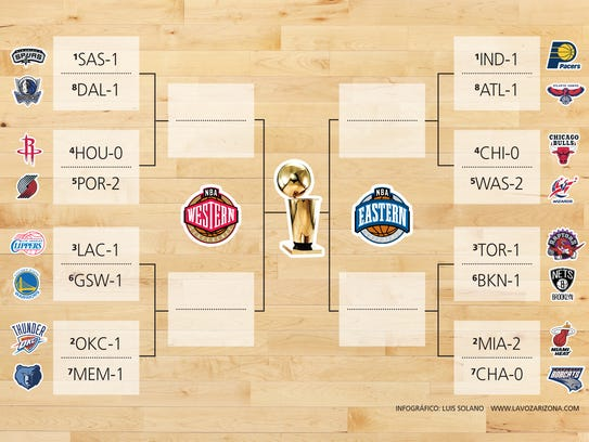 NBA playoffs 4