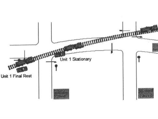 Police graphic of the Monday morning train collision with an SUV in Dayton, Kentucky.