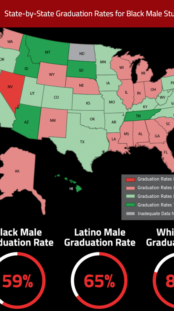 Graduation gap between white male and black students