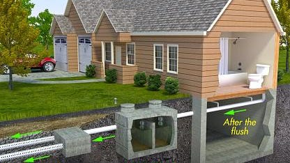The EPA says that upkeep comes down to four key steps: inspect and pump frequently; use water efficiently; properly dispose of waste; and maintain your drainfield.