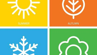 The seasons - winter, spring, summer and autumn.