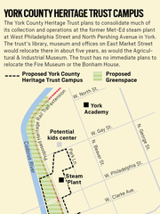 The York County History Center to be located in the  former Met-Ed steam iplant building is within walking distance of the Colonial Courthouse, Goldn Plough Tavern and General Gates House.