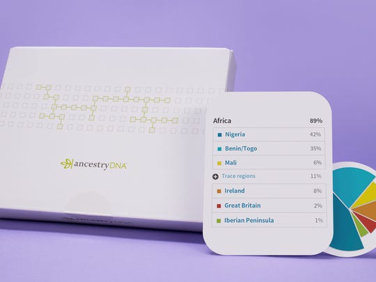 Give the give of family history with these AncestryDNA