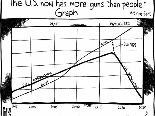 Guns vs people