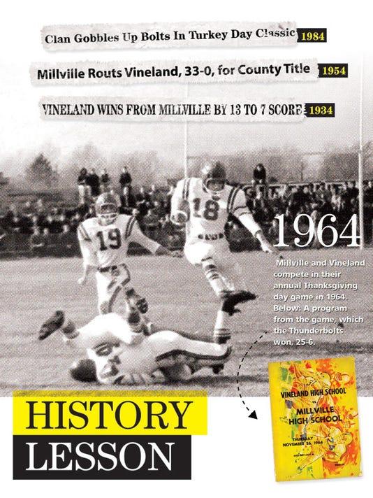 VIn_Mill_History14_web.jpg