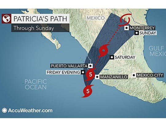 The forecasted path of Hurricane Patricia