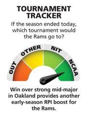 CSU tournament tracker