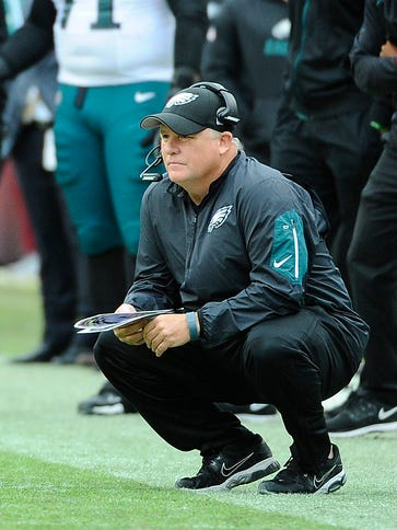 Chip Kelly and USC could be an excellent match.