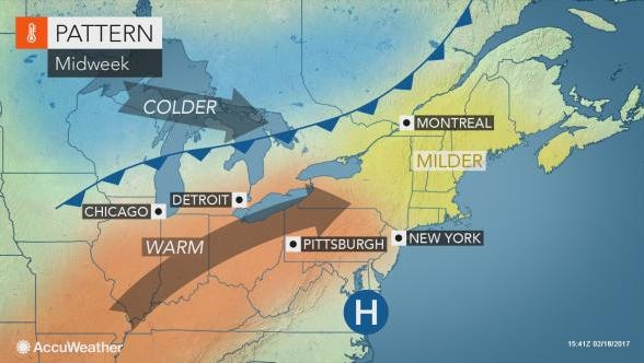 Spring-like weather is expected for most of the week.