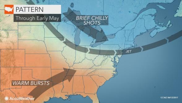 May is expected to start with fog followed by two days of sun then more rain.